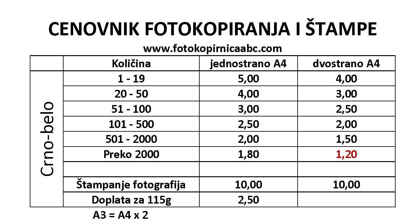 Cenovnik fotokopiranja i štampe Liman Novi Sad ABC studio