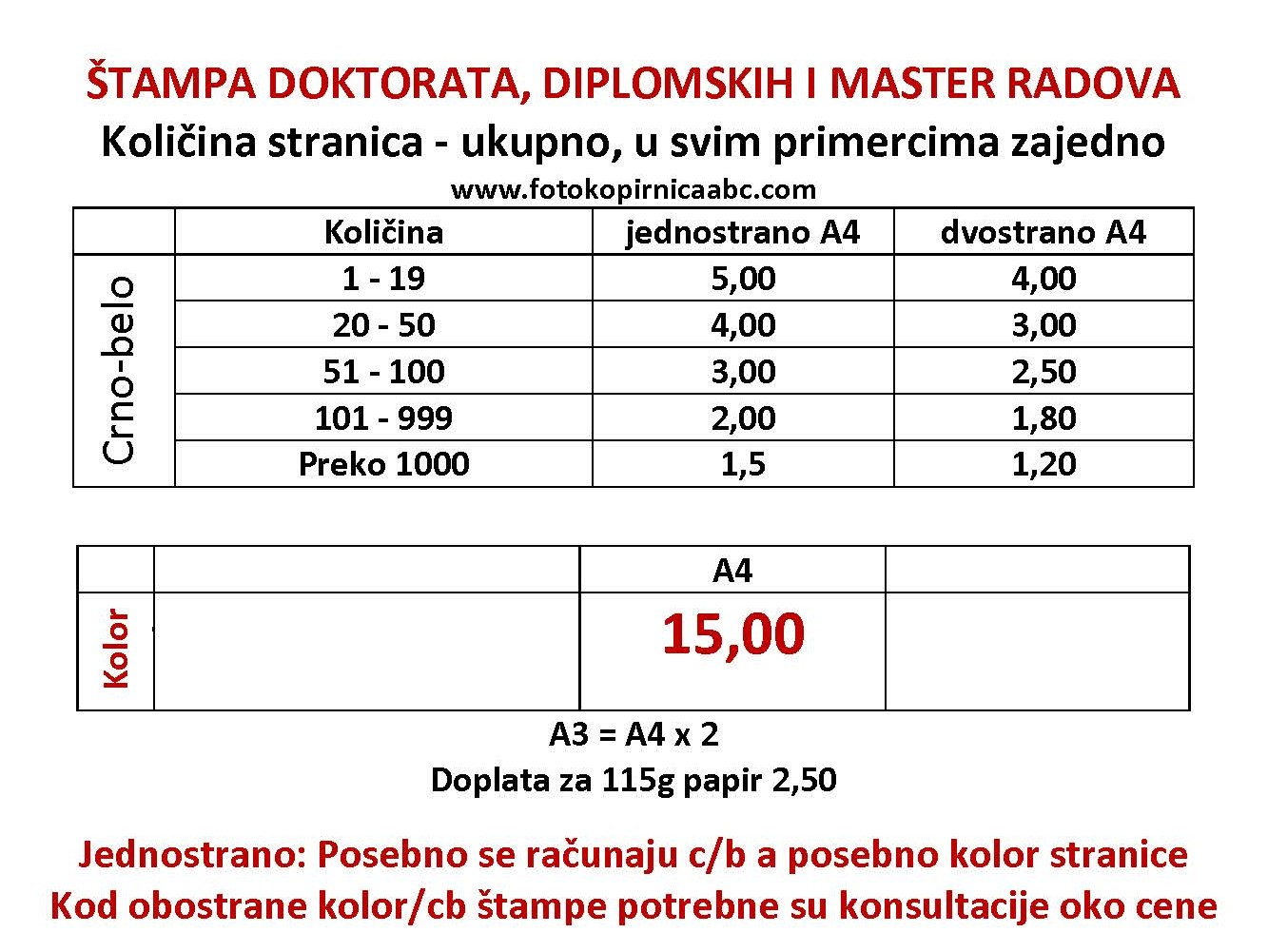 Cene štampanja završnih radova Liman Novi Sad ABC studio