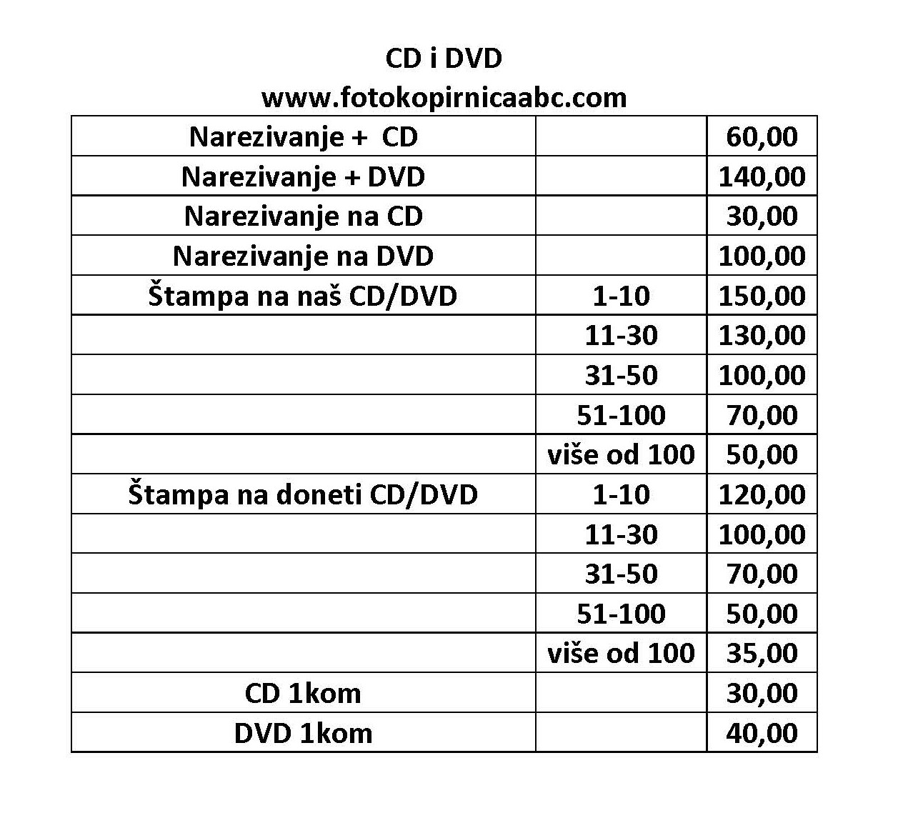 Štampa na CD i DVD Fruškogorska 14 studio ABC